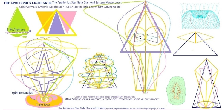 Saint Germain's Atomic Accelerator (c)2015 By Angel Vela Diagram